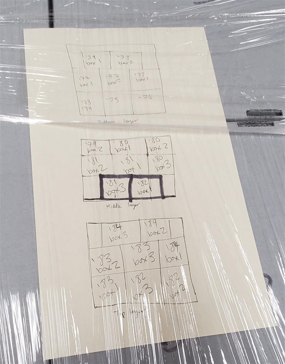 Paper with three diagrams containing squares and text, overlaid with clear plastic